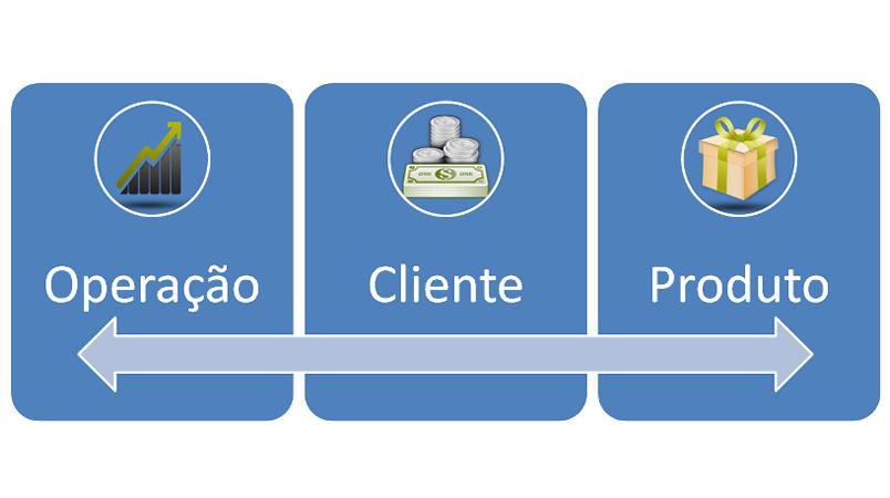 metodologia-ocp