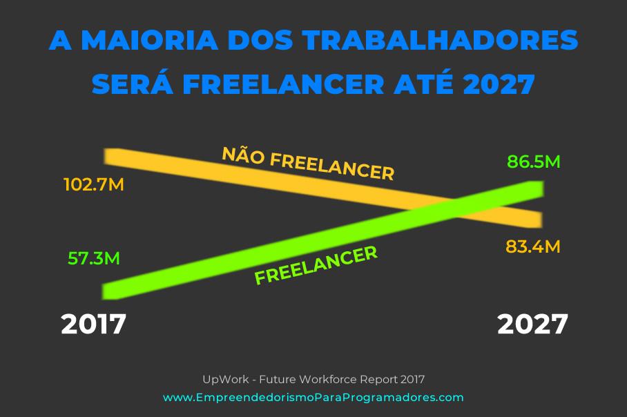 upwork-report2017-min-black